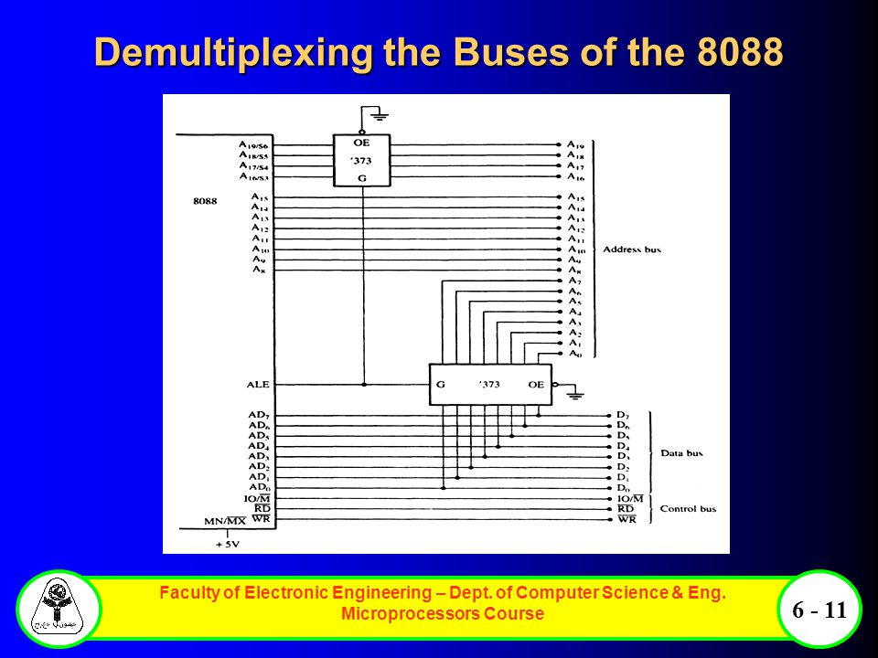 Demultiplexing the Buses of the 8088