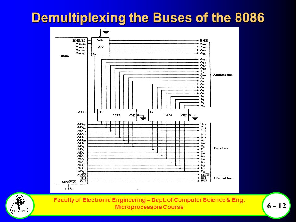 Demultiplexing the Buses of the 8086