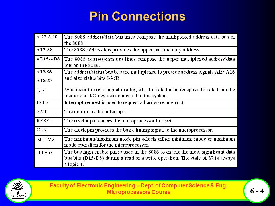 Pin Connections