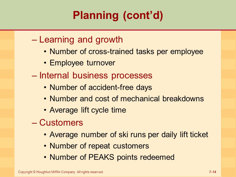 Planning (cont'd) Learning and growth Internal business processes