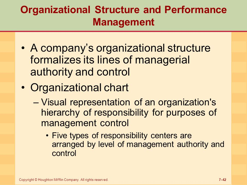 Organizational Structure and Performance Management