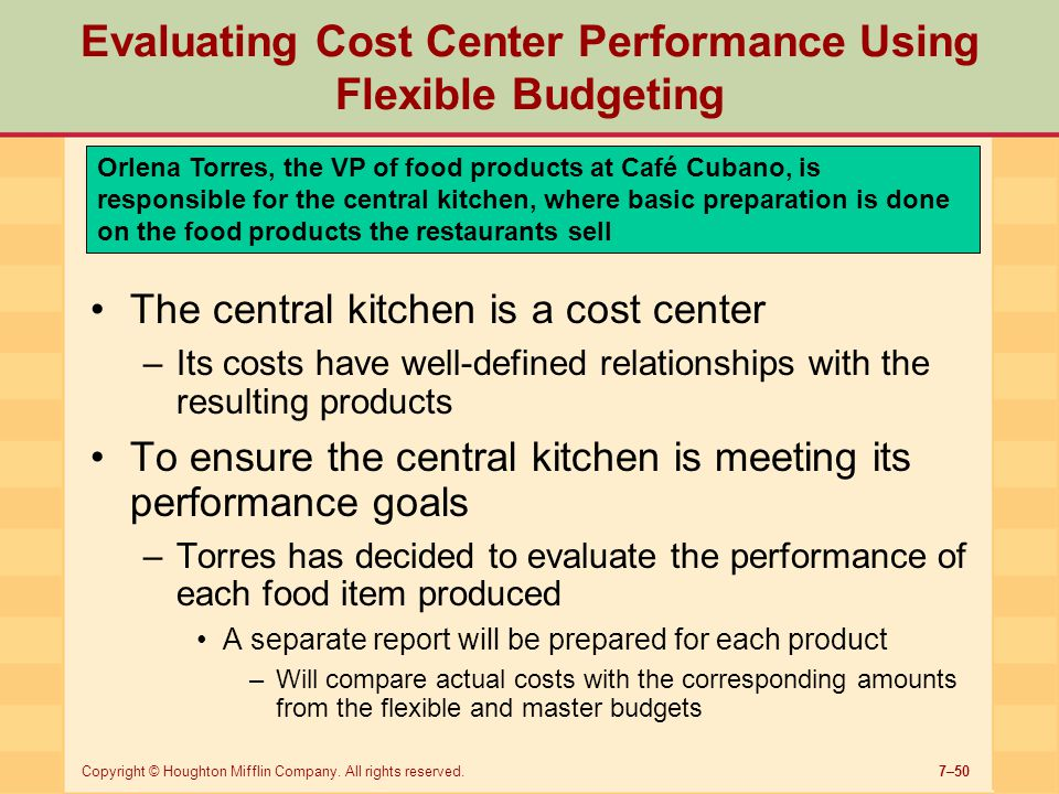 Evaluating Cost Center Performance Using Flexible Budgeting