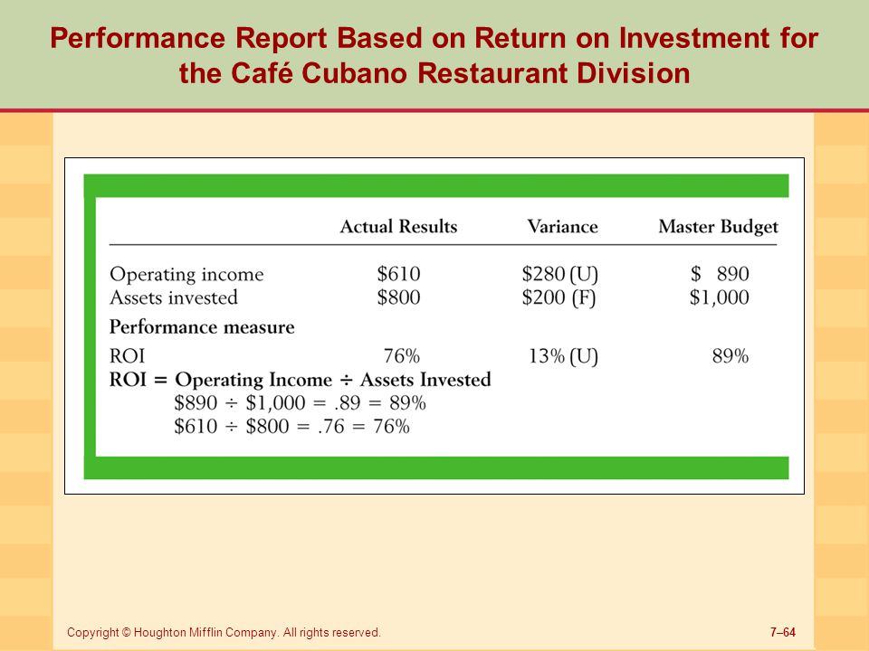 Performance Report Based on Return on Investment for the Café Cubano Restaurant Division