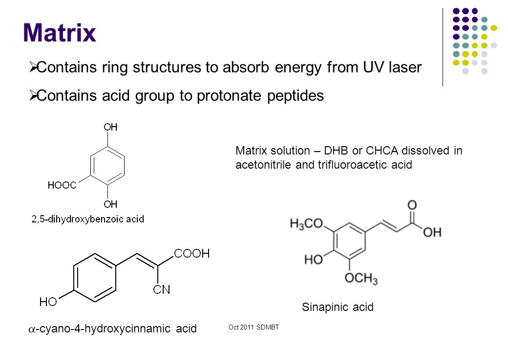 Matrix Contains ring structures to absorb energy from UV laser