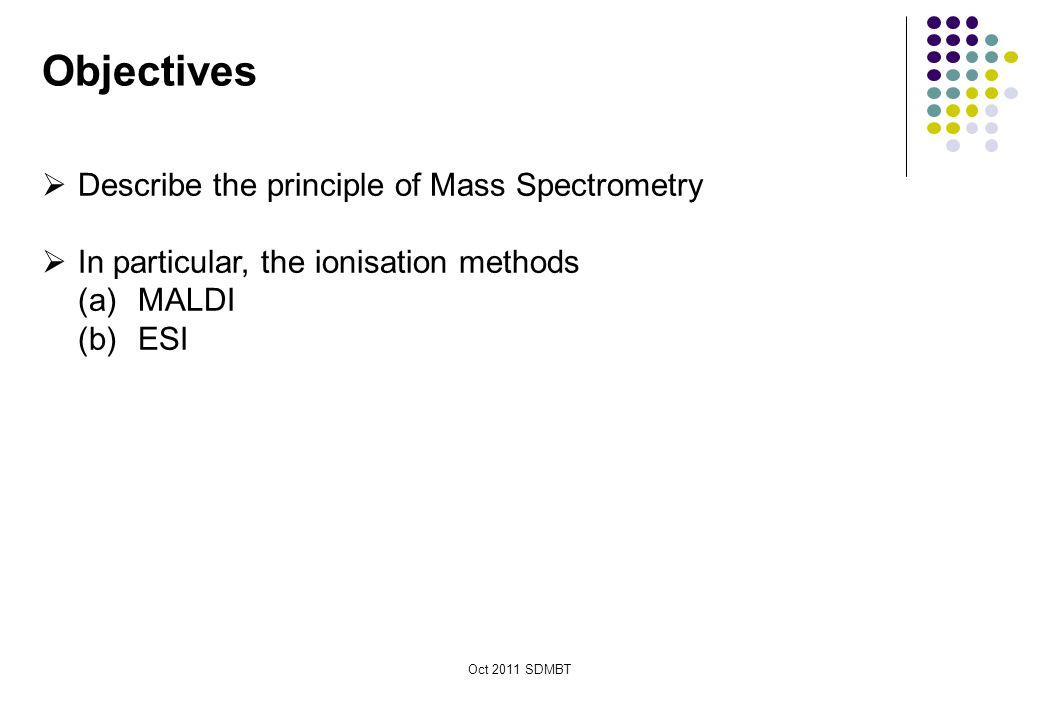 Objectives Describe the principle of Mass Spectrometry