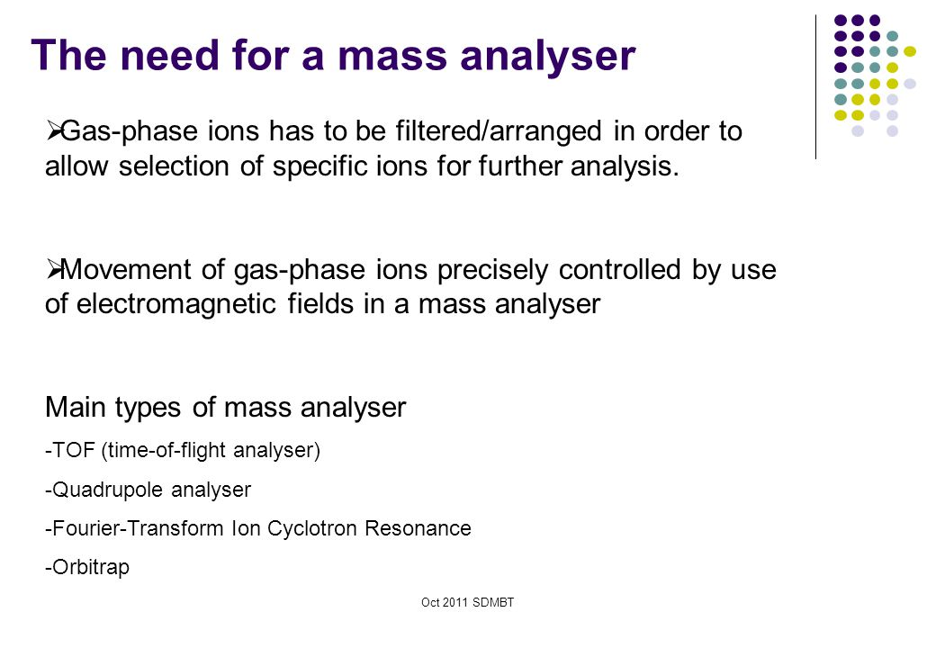 The need for a mass analyser