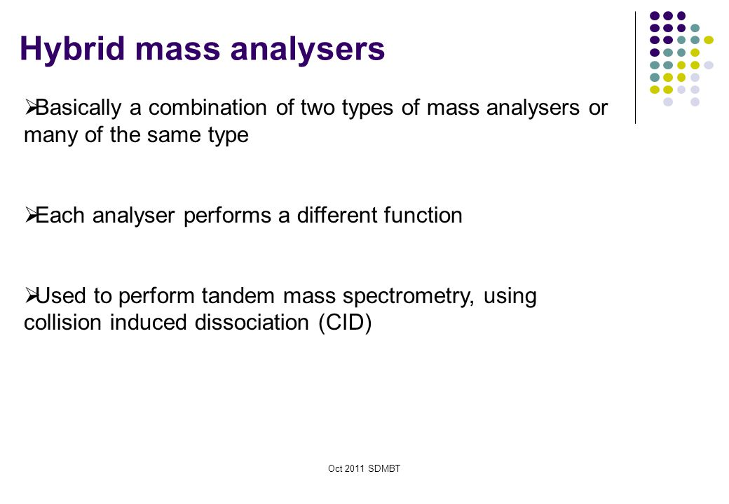 Hybrid mass analysers Basically a combination of two types of mass analysers or many of the same type.