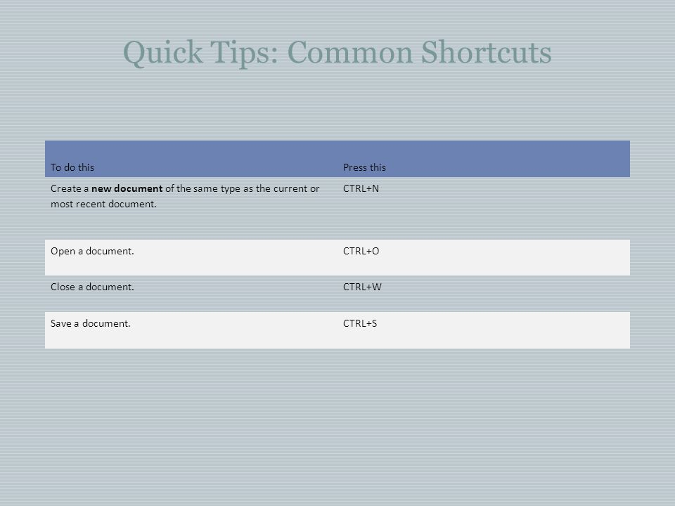Quick Tips: Common Shortcuts