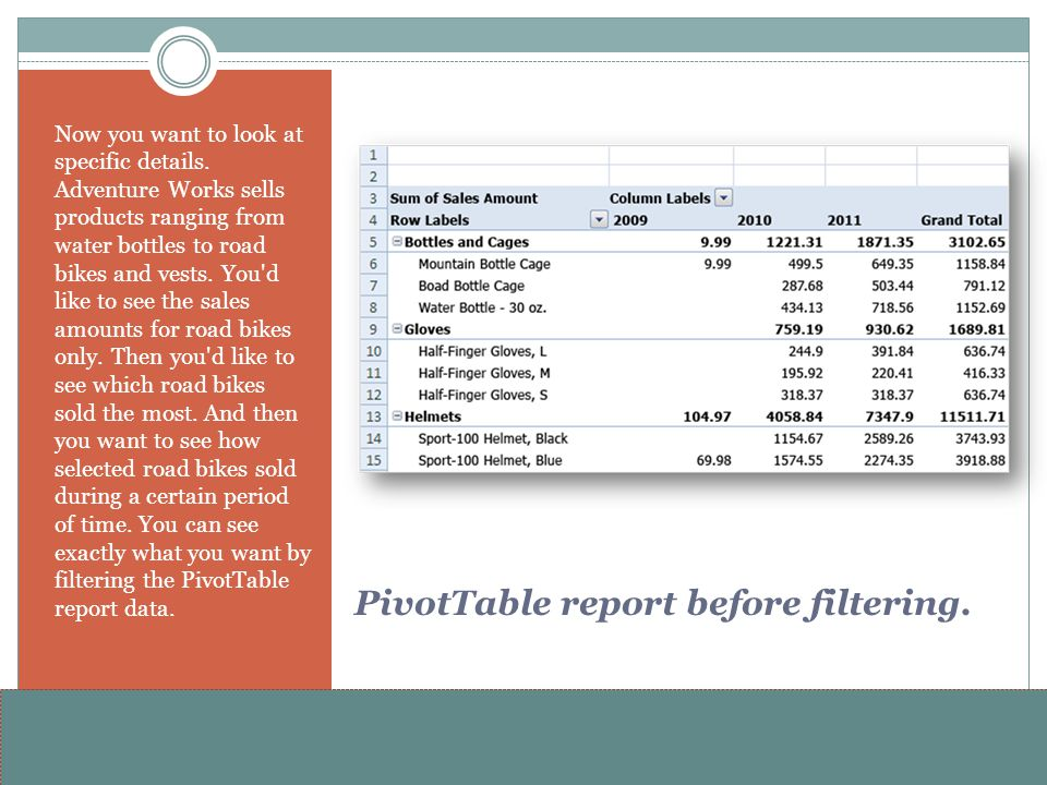 PivotTable report before filtering.