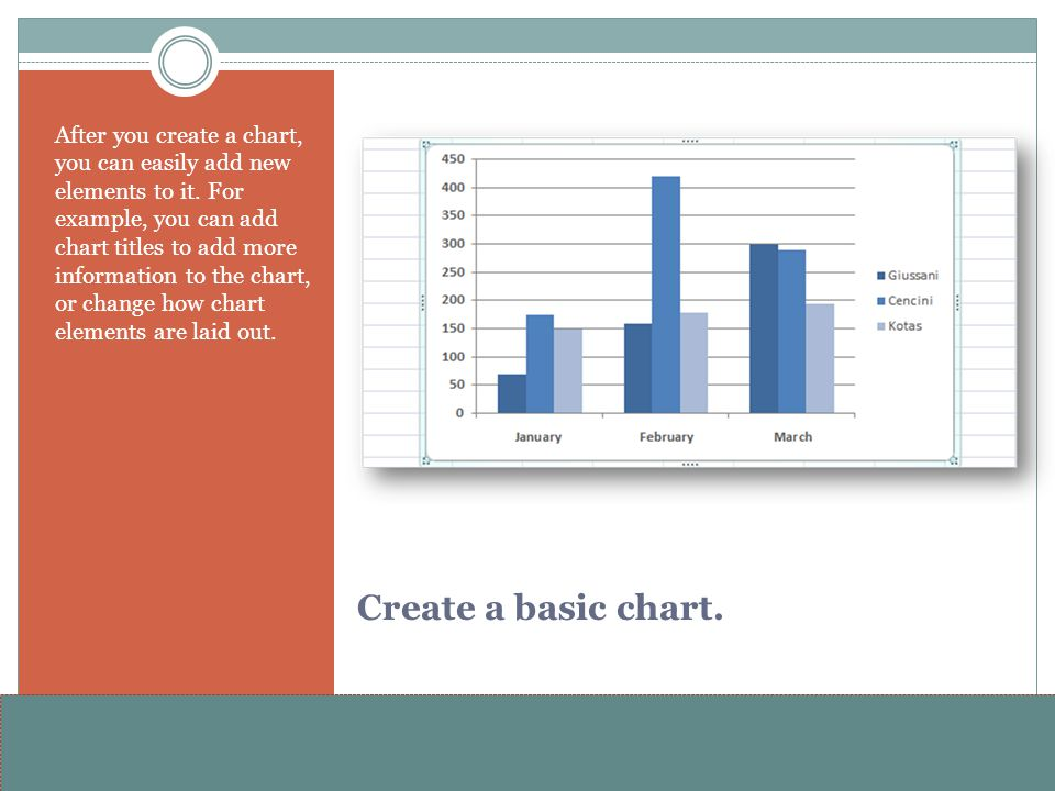 After you create a chart, you can easily add new elements to it