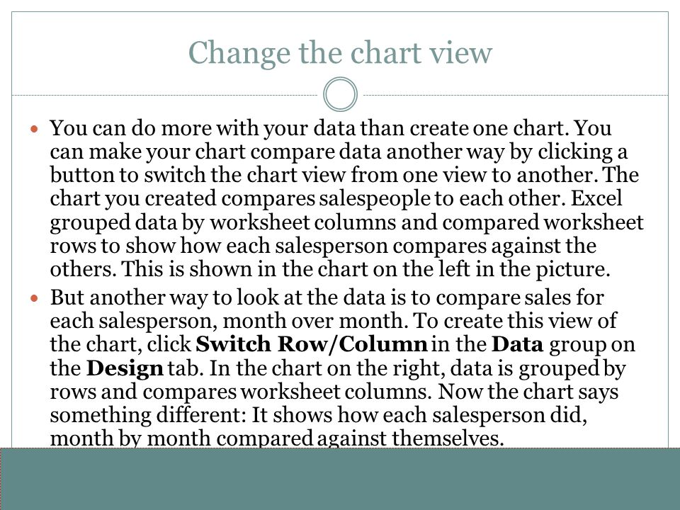 Change the chart view