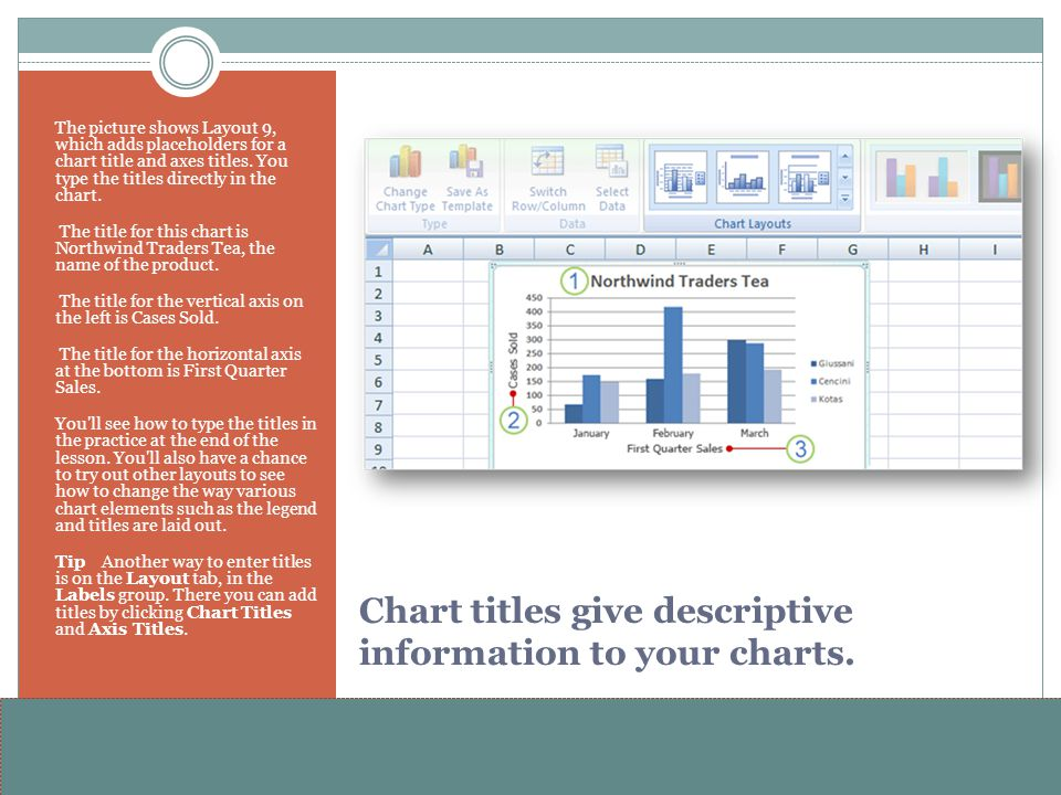 Chart titles give descriptive information to your charts.
