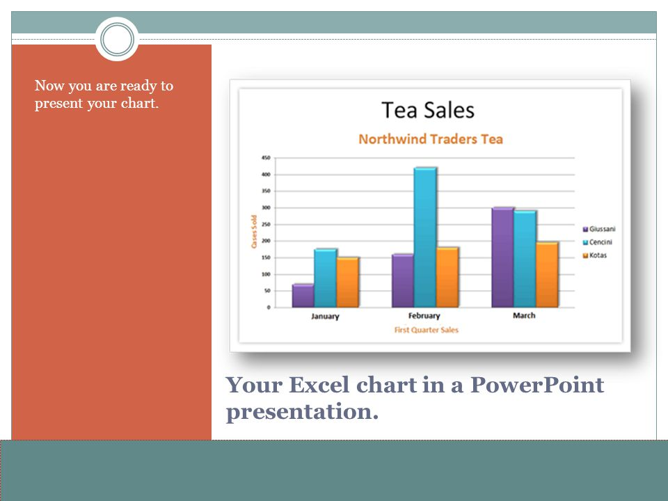 Your Excel chart in a PowerPoint presentation.
