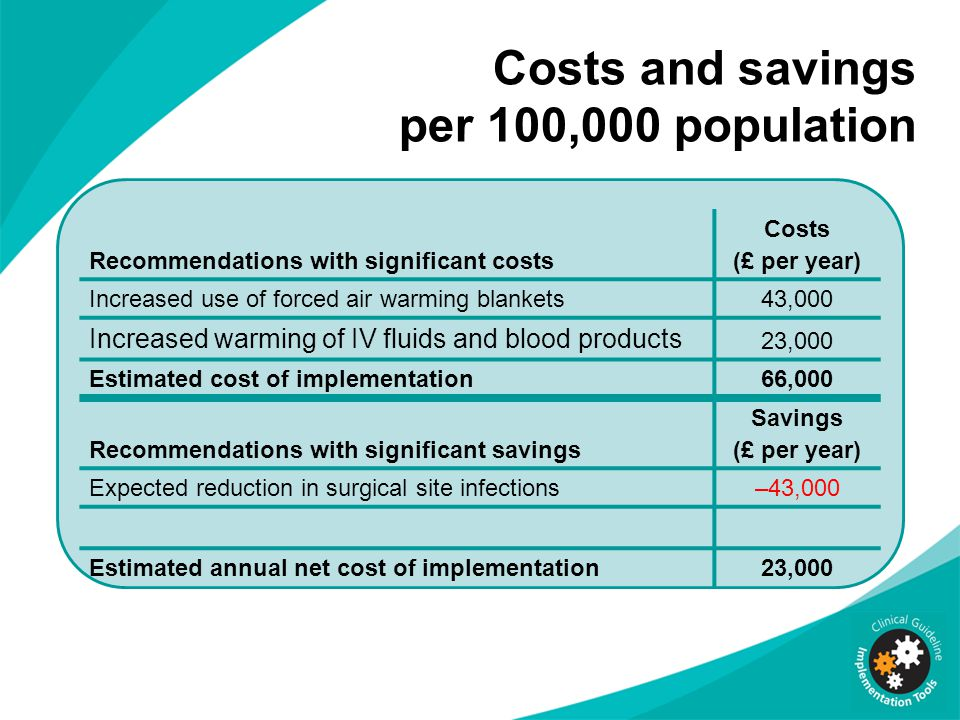 Costs and savings per 100,000 population