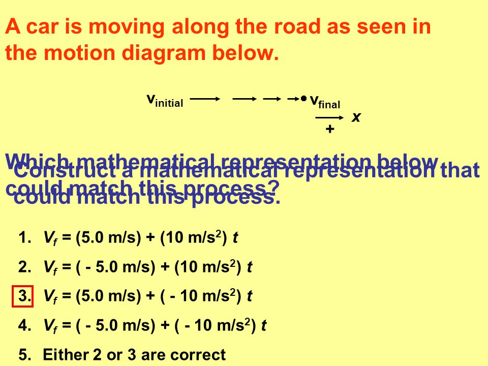 A car is moving along the road as seen in the motion diagram below.