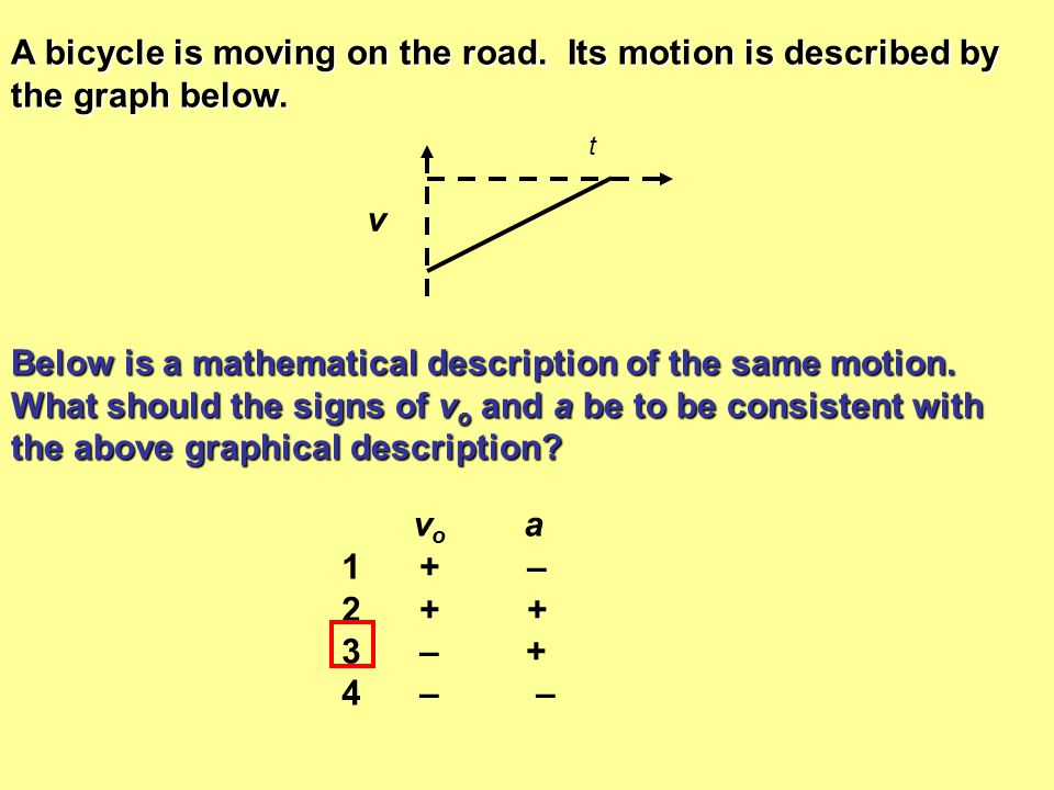 Below is a mathematical description of the same motion.