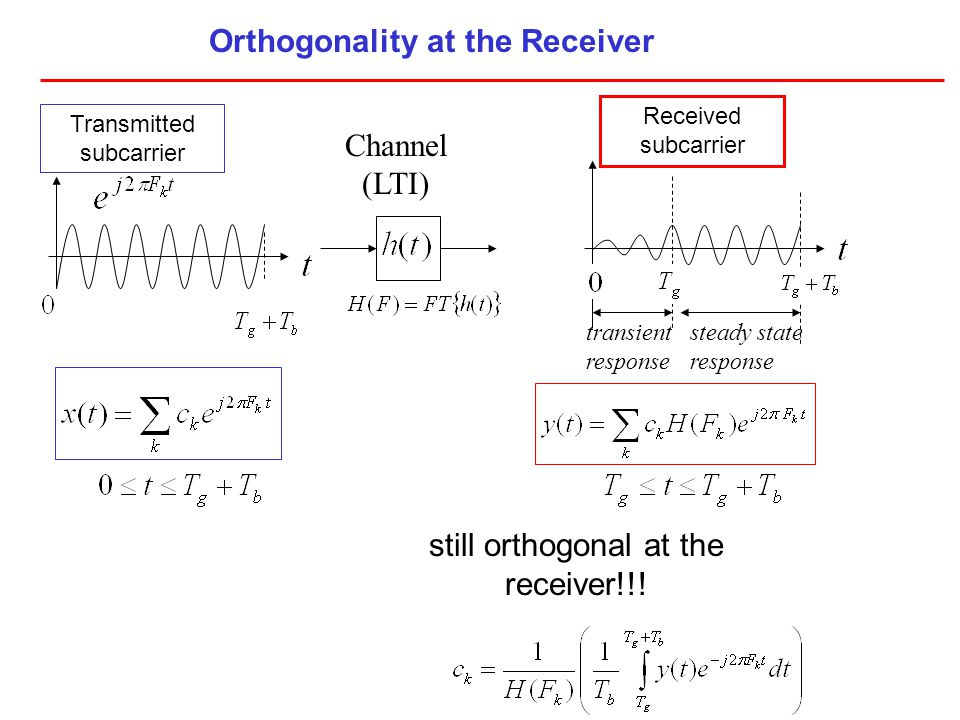 Orthogonality at the Receiver