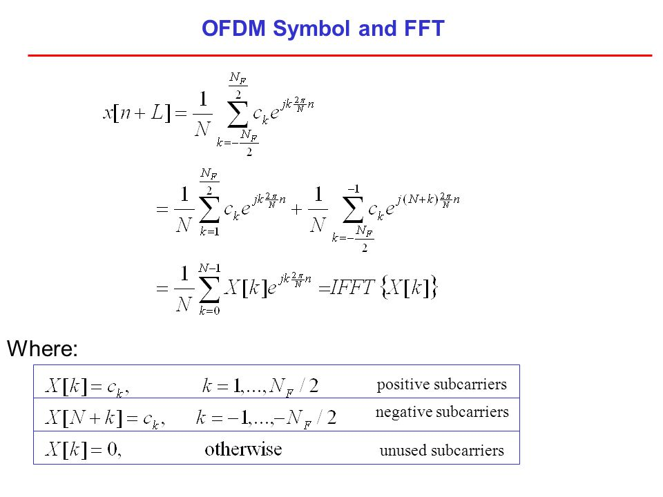 OFDM Symbol and FFT Where: positive subcarriers negative subcarriers