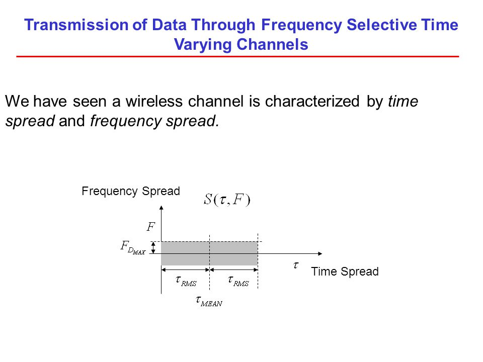 Transmission of Data Through Frequency Selective Time Varying Channels