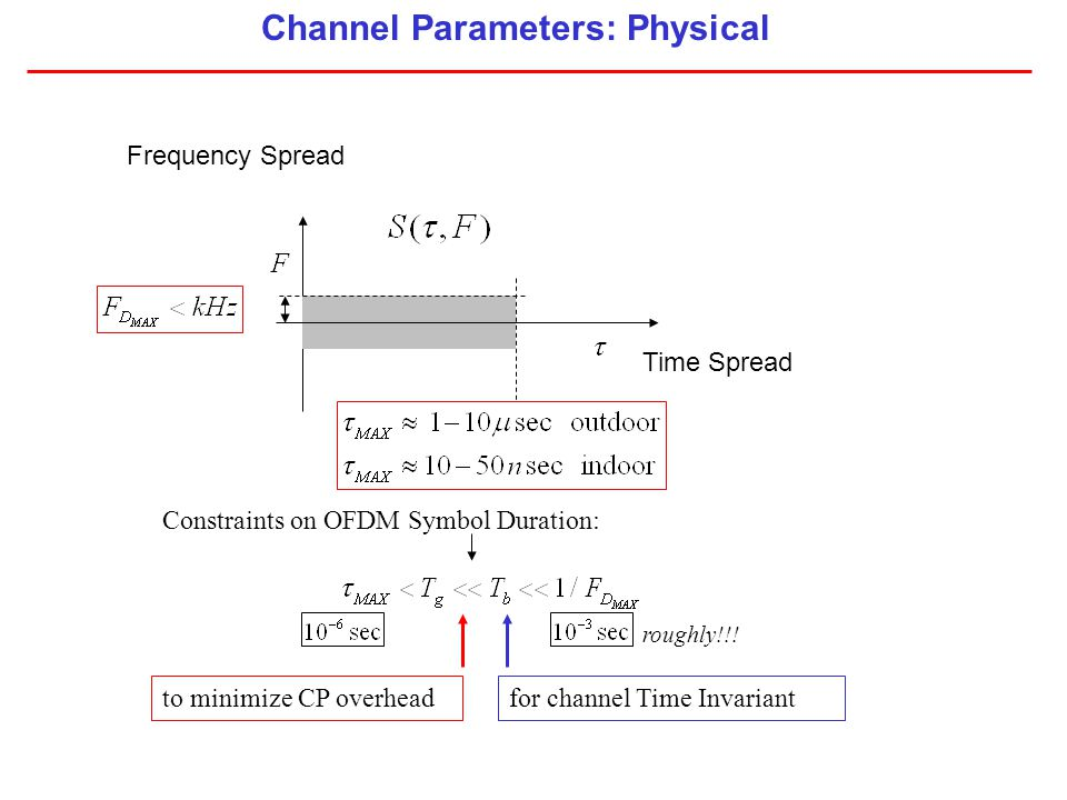 Channel Parameters: Physical