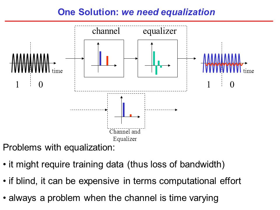 One Solution: we need equalization