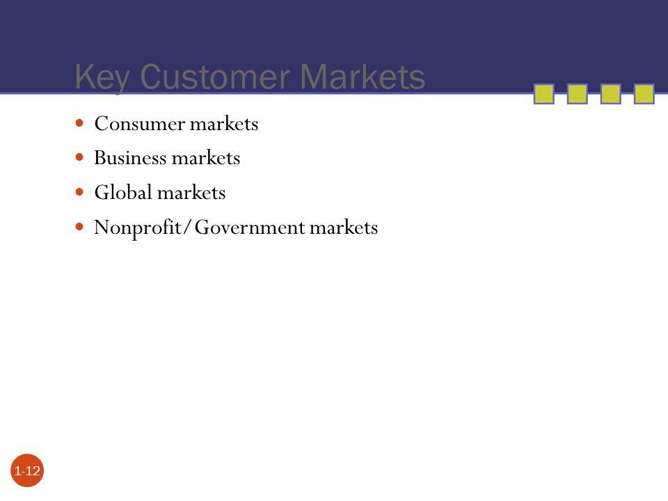 Key Customer Markets Consumer markets Business markets Global markets