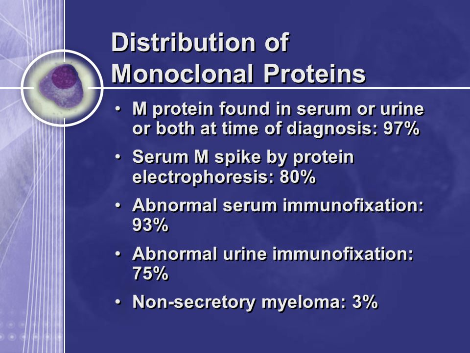Distribution of Monoclonal Proteins