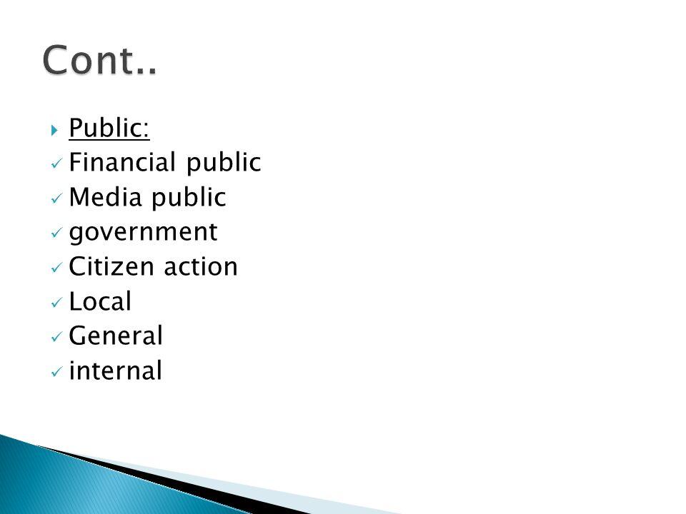 Cont.. Public: Financial public Media public government Citizen action