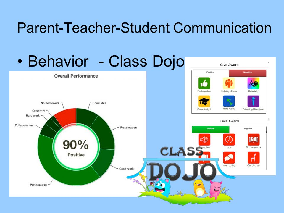 Parent-Teacher-Student Communication