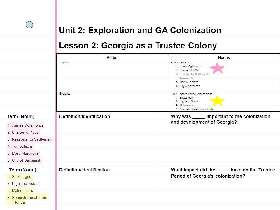 Unit 2: Exploration and GA Colonization