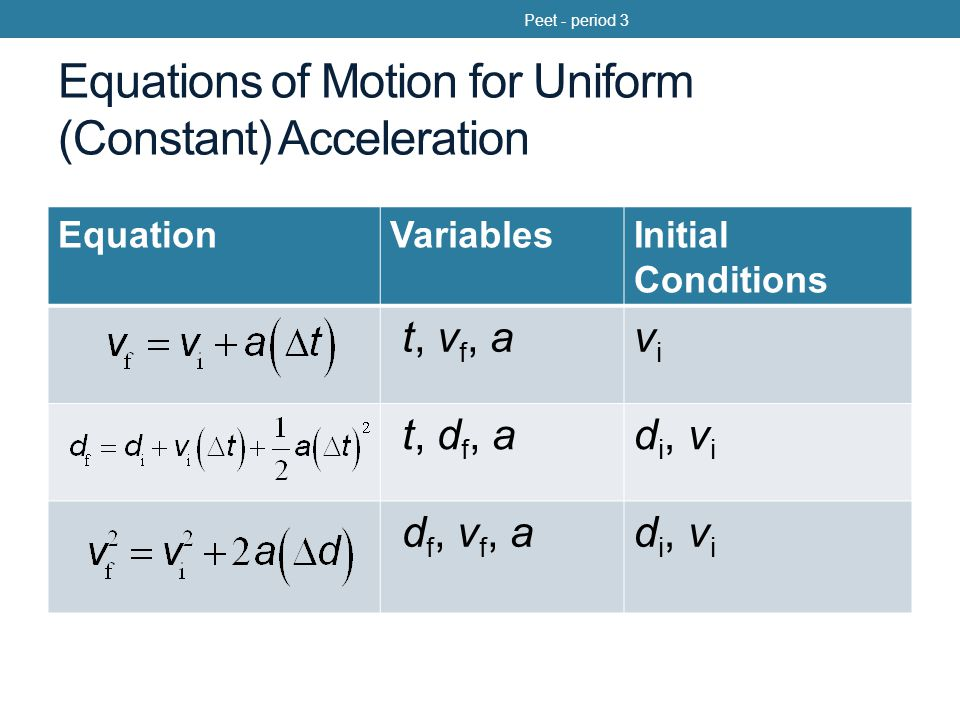 Equations of Motion for Uniform (Constant) Acceleration