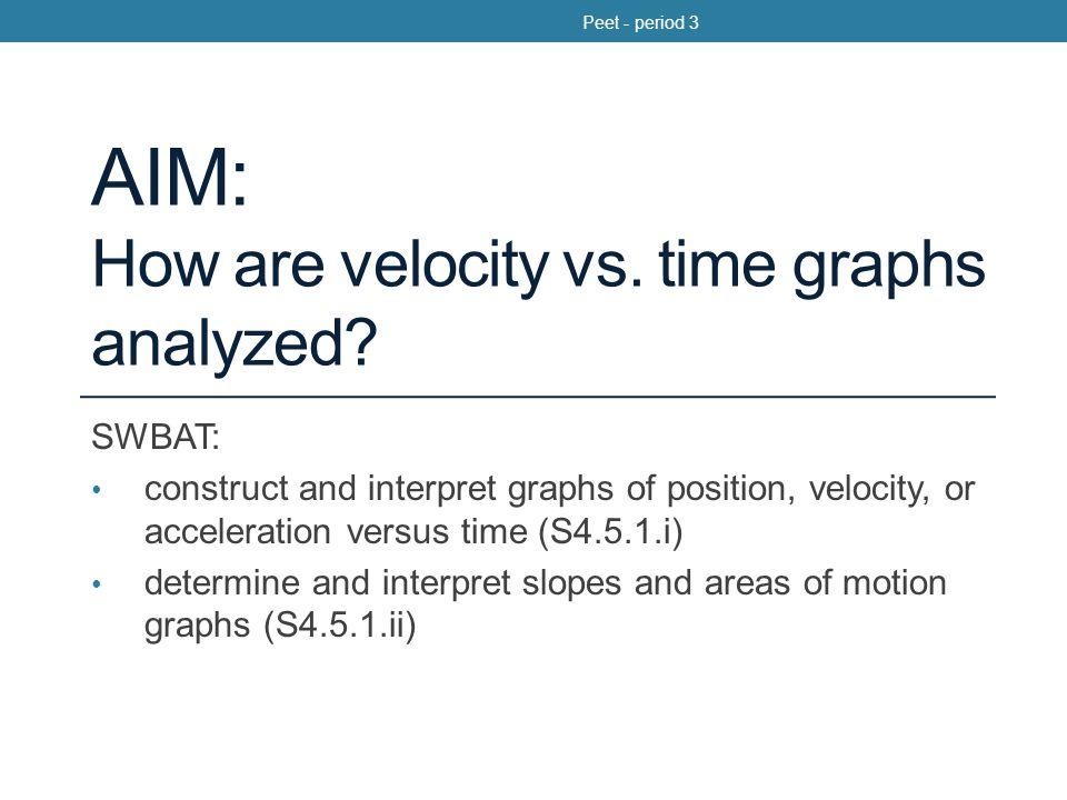 Aim: How are velocity vs. time graphs analyzed