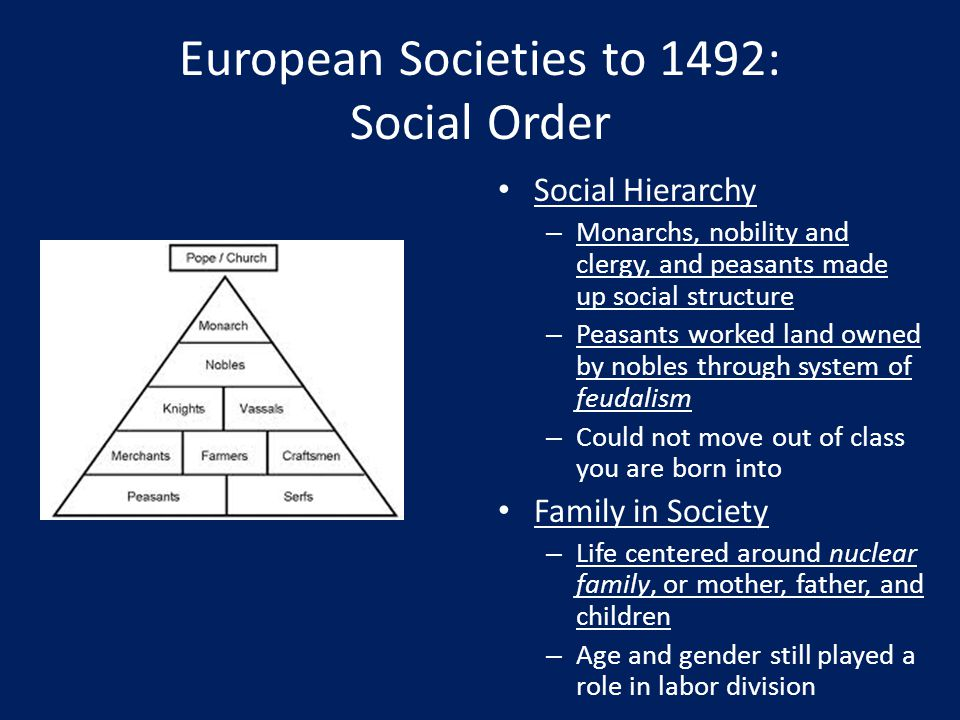 European Societies to 1492: Social Order