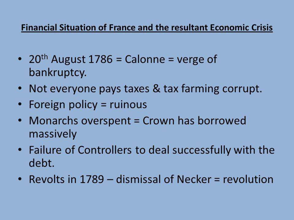 Financial Situation of France and the resultant Economic Crisis