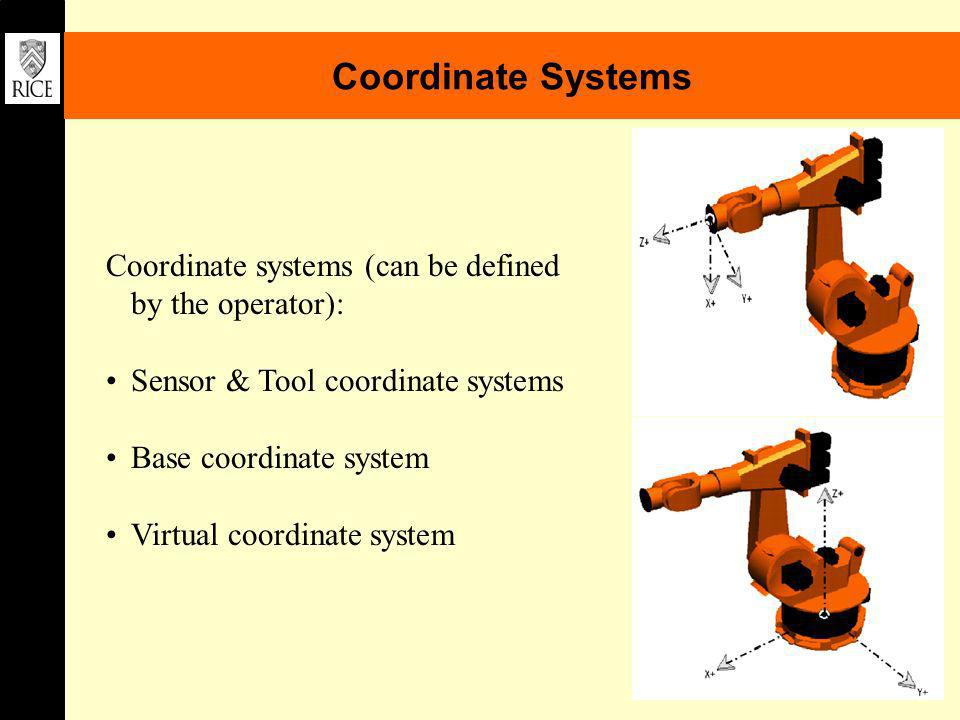 Coordinate Systems Coordinate systems (can be defined by the operator): Sensor & Tool coordinate systems.