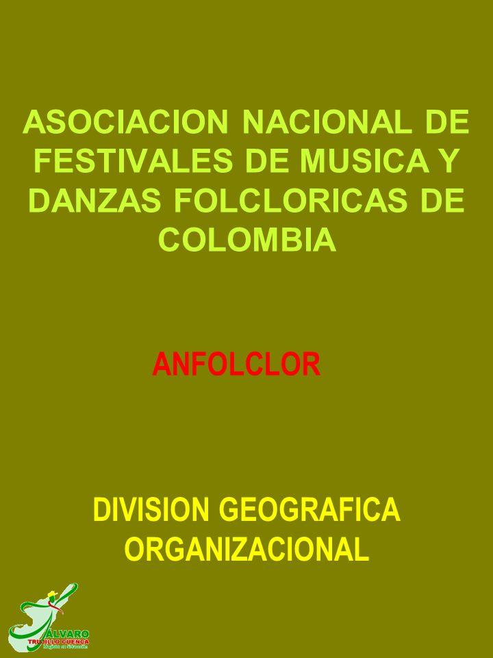 DIVISION GEOGRAFICA ORGANIZACIONAL