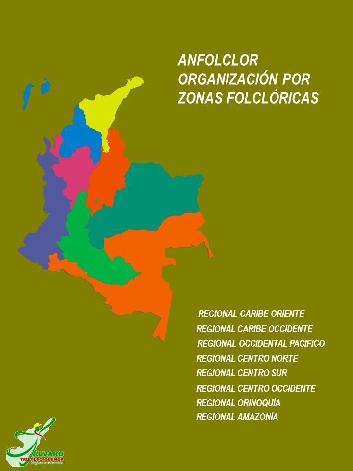 ANFOLCLOR ORGANIZACIÓN POR ZONAS FOLCLÓRICAS REGIONAL CARIBE ORIENTE