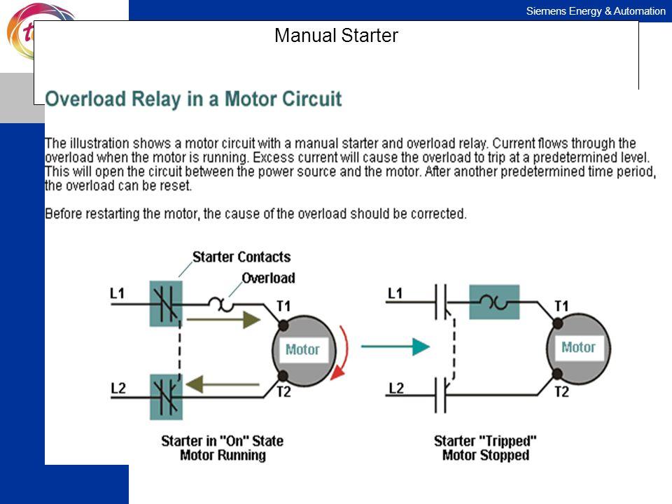 Manual Starter