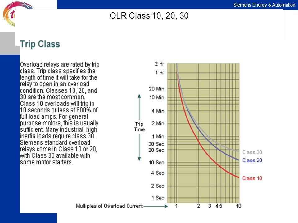 OLR Class 10, 20, 30