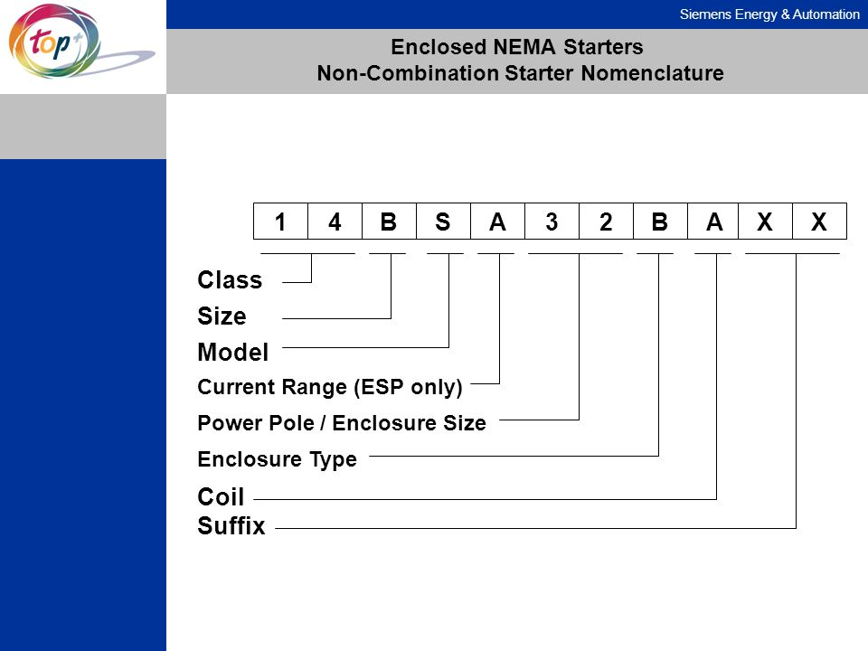 Enclosed NEMA Starters Non-Combination Starter Nomenclature