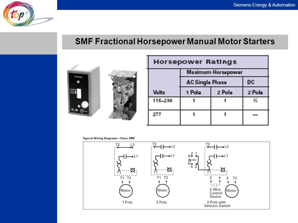 SMF Fractional Horsepower Manual Motor Starters