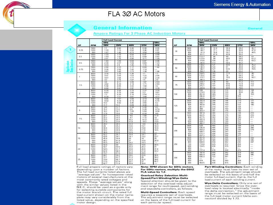 FLA 3Ø AC Motors
