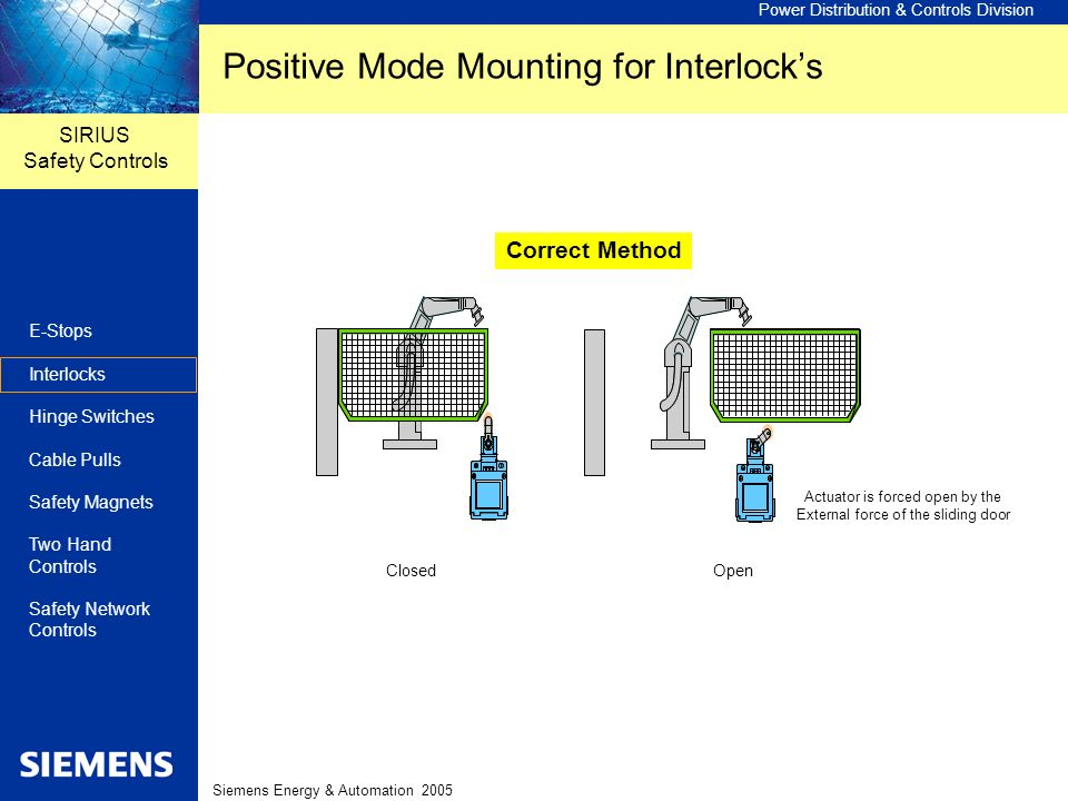 Positive Mode Mounting for Interlock's