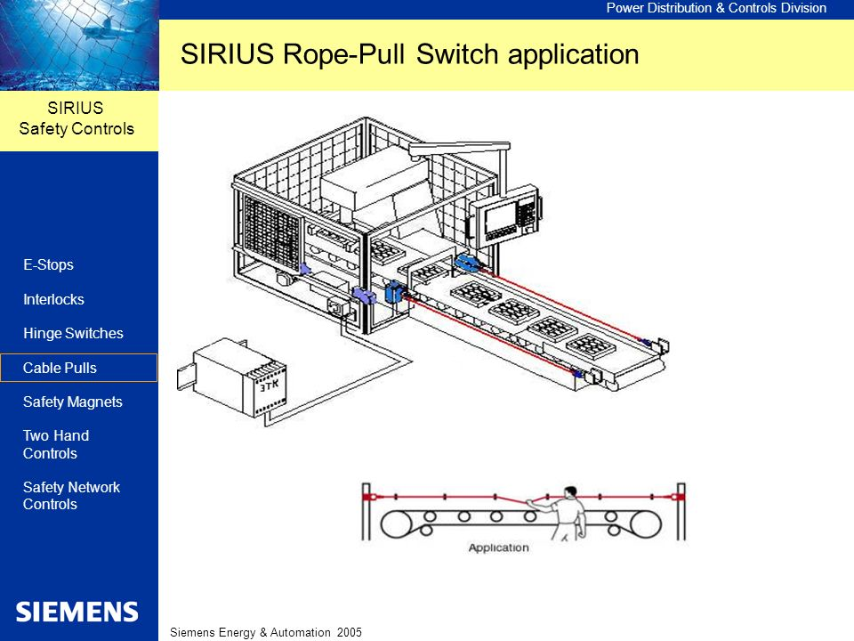 SIRIUS Rope-Pull Switch application