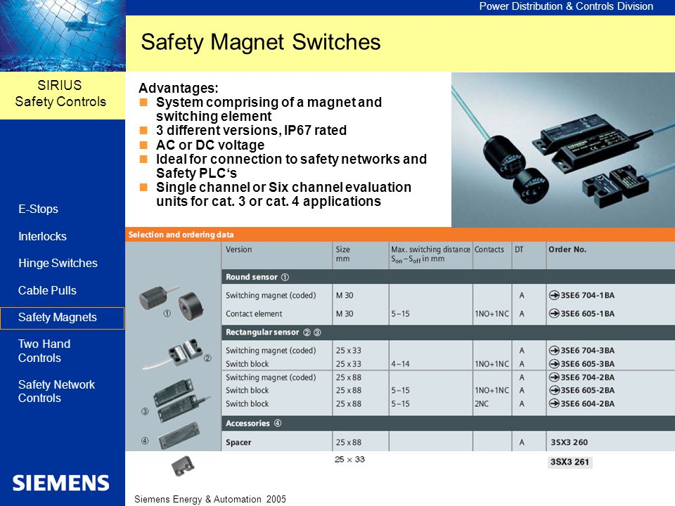 Safety Magnet Switches