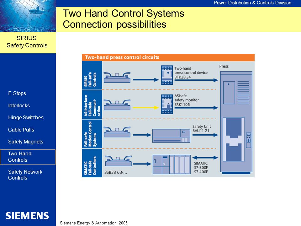 Two Hand Control Systems Connection possibilities