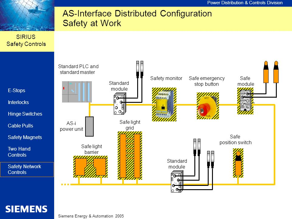 AS-Interface Distributed Configuration Safety at Work