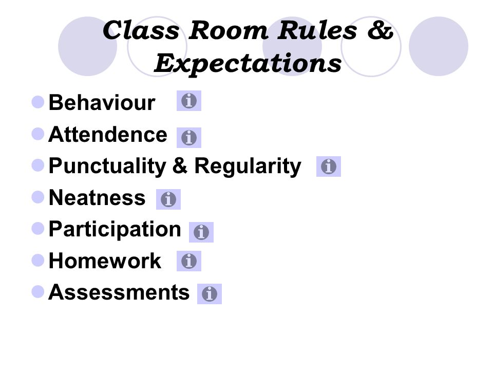 Class Room Rules & Expectations