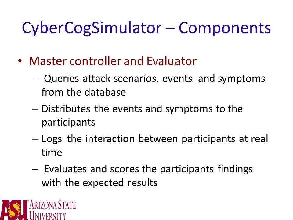 CyberCogSimulator – Components