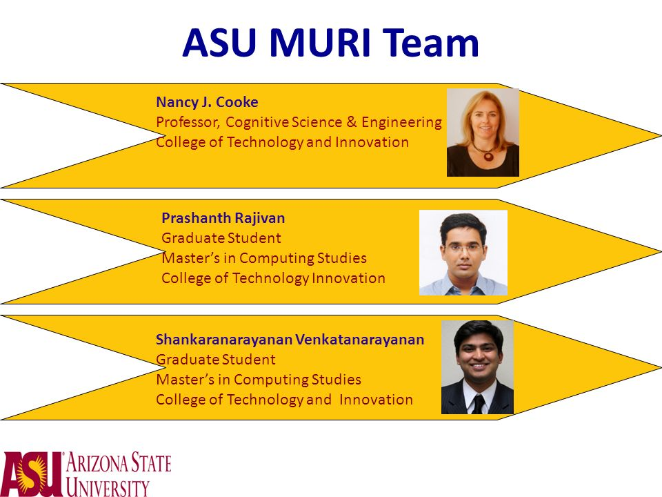 ASU MURI Team Nancy J. Cooke